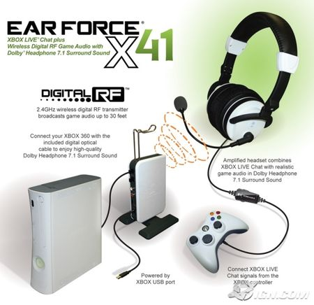 Turtle Beach Ear Force Px Review
