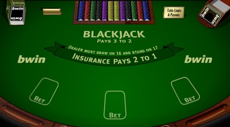 Online Gambling Safety - How to Avoid Financial Risk With Online Casino Gambling