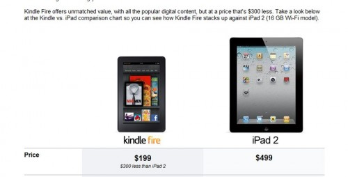 Amazon calienta la guerra entre iPad y Kindle Fire